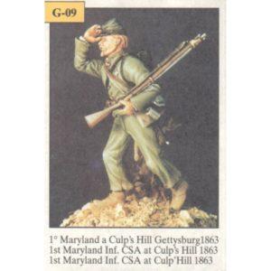 1st Maryland Inf. CSA at Culp's Hill 1863